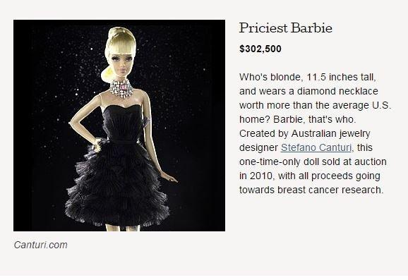 Diamentowa barbie