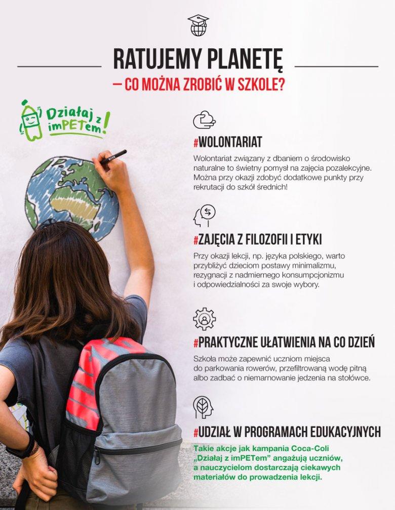 Ekologia w szkole - pomysły i programy edukacyjne.