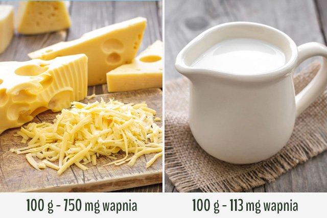 Ser pomoże ci w odchudzaniu