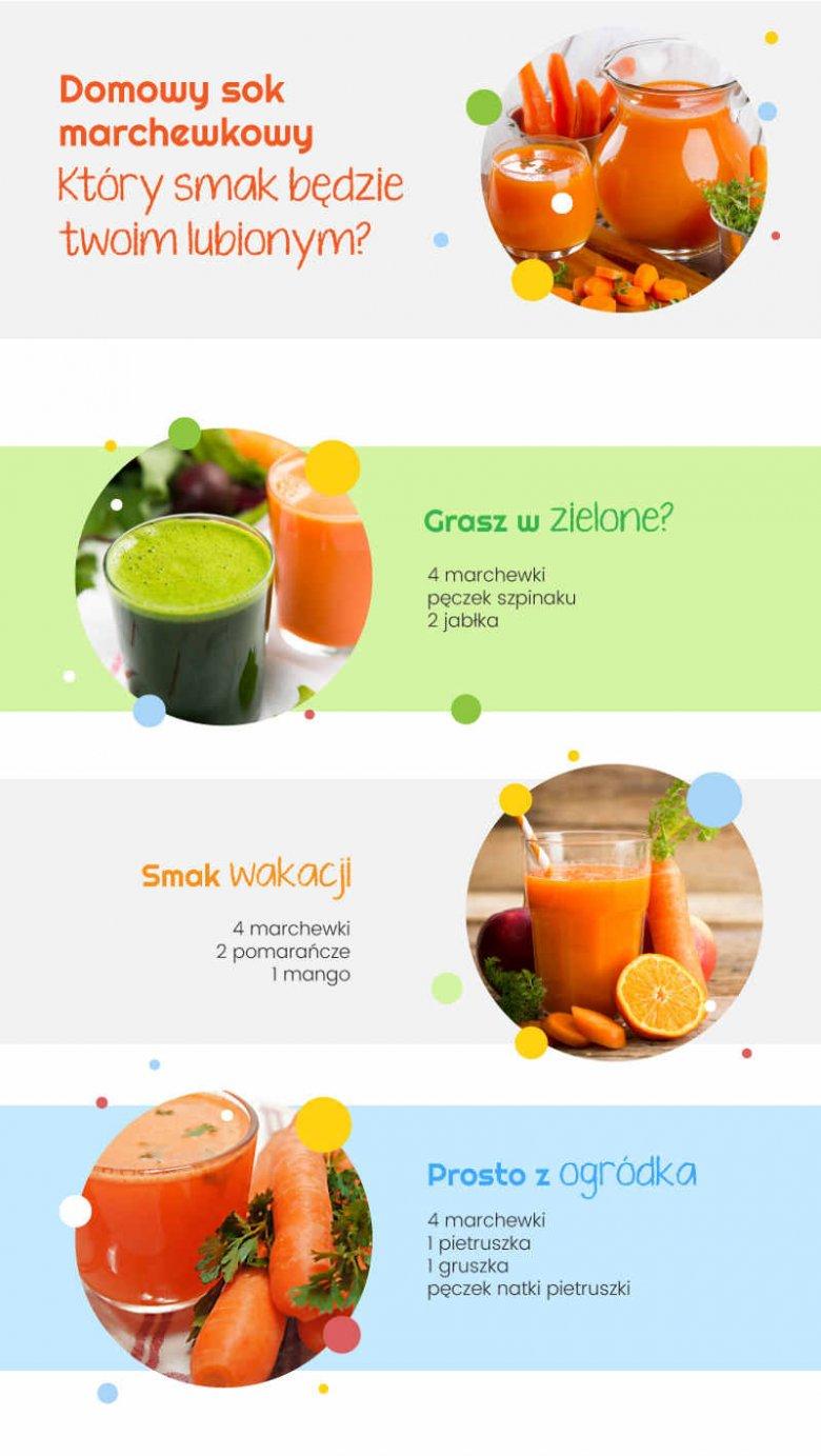 Soki dla dzieci marchewkowo-owocowe