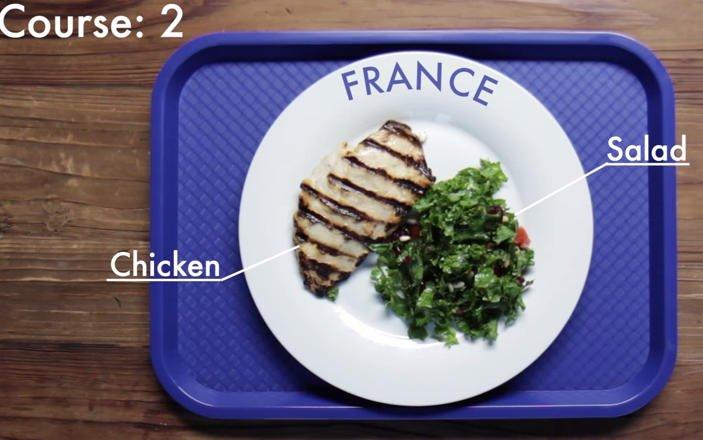 Zestaw obiadowy dla dzieci serwowany we Francji