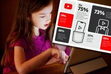 Filmy popularnonaukowe na YouTube powinni oglądać uczniowie?