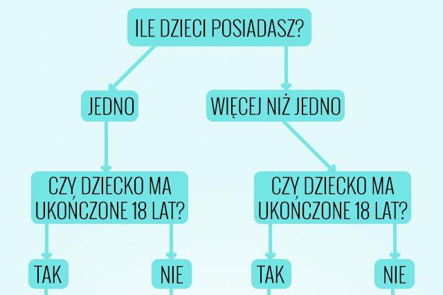Fot. Mamadu/Bartłomiej Przybysz