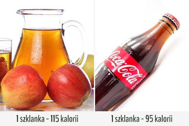 Okazuje się, że sok jabłkowy jest bardziej kaloryczny niż Cola.