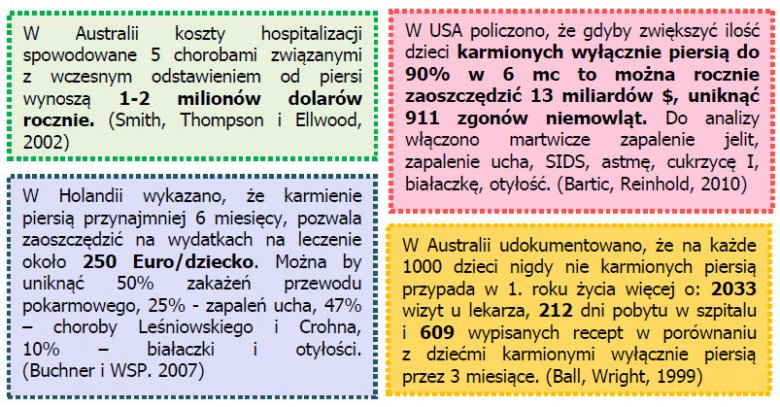 Kampania Mleko Mamy Rządzi / Patronat merytoryczny Centrum Nauki o Laktacji