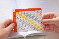 Jak nauczyć dziecko tabliczki mnożenia?
