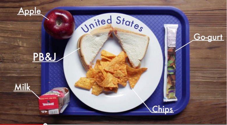 Zestaw obiadowy w USA