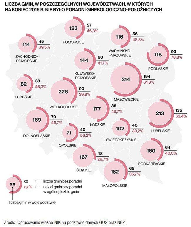 Mapa dostępu do poradni ginekologiczno-położniczych