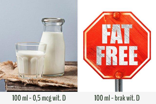 Beztłuszczowe produkty są bardziej kaloryczne niż te pełnotłuszczowe.