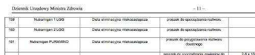 Fot. Screen wykazu rozporządzenia Ministra Zdrowia z Dziennika Urzędowego